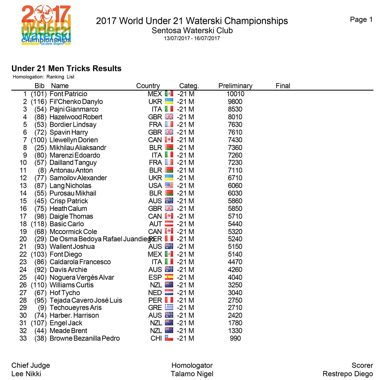 World Under 21 Waterski